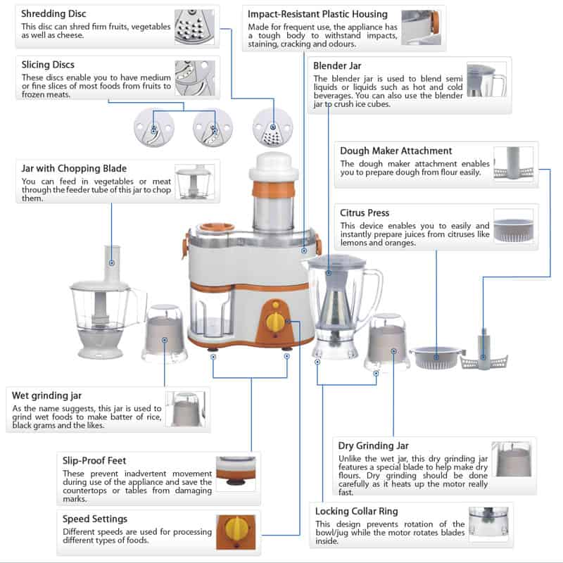 food processor Functions